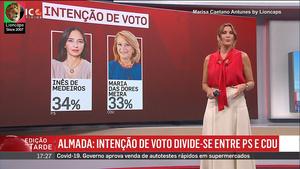 Marisa Caetano Antunes sensual na Sic Noticias